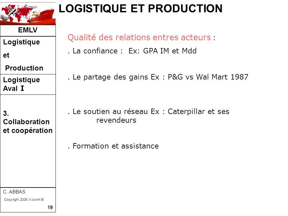 LOGISTIQUE ET PRODUCTION EMLV Logistique et Production Logistique Aval I C. ABBAS Copyright 2006 X-corim © 19 3. Collaboration et coopération Qualité