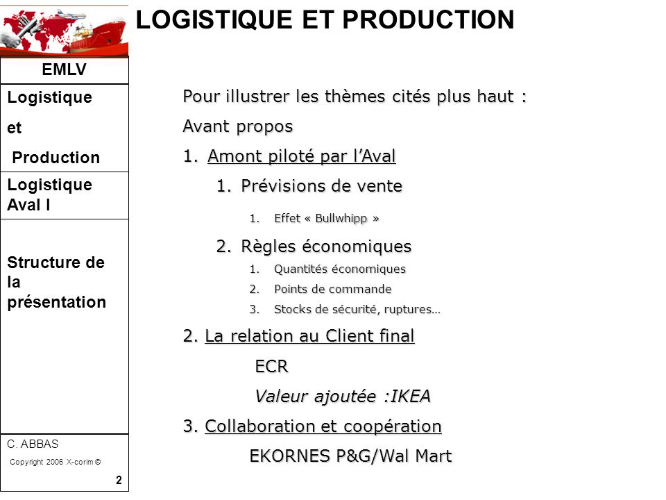 LOGISTIQUE ET PRODUCTION EMLV Logistique et Production Logistique Aval I Structure de la présentation C. ABBAS Copyright 2006 X-corim © 2 Pour illustr