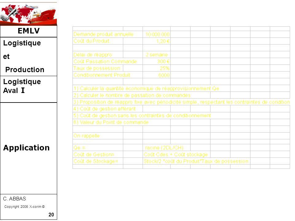 EMLV Logistique et Production Application C. ABBAS Copyright 2006 X-corim © 20 Logistique Aval I