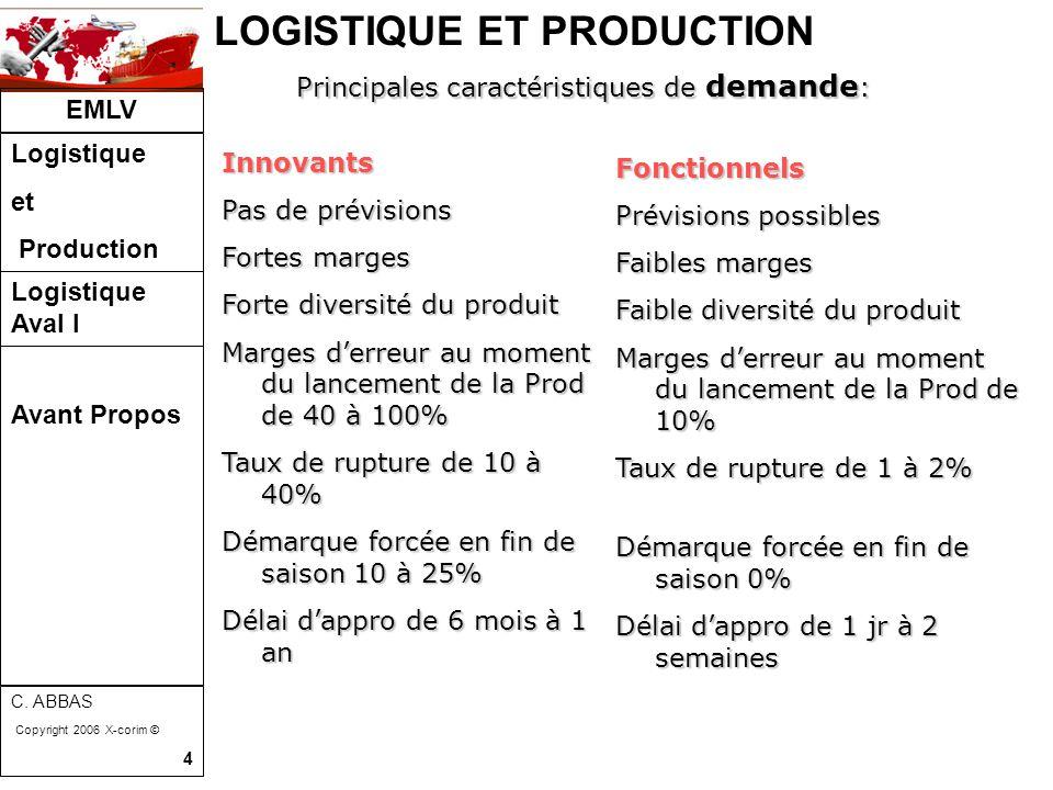 LOGISTIQUE ET PRODUCTION EMLV Logistique et Production Logistique Aval I C. ABBAS Copyright 2006 X-corim © 4 Innovants Pas de prévisions Fortes marges