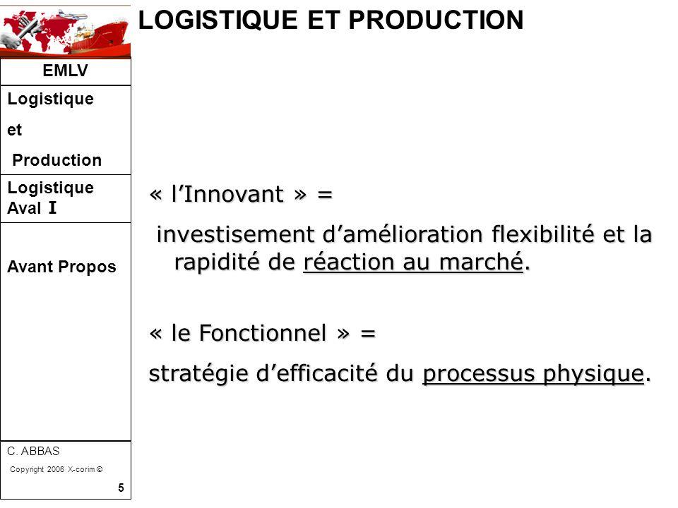 LOGISTIQUE ET PRODUCTION EMLV Logistique et Production Logistique Aval I C. ABBAS Copyright 2006 X-corim © 5 « l'Innovant » = investisement d'améliora