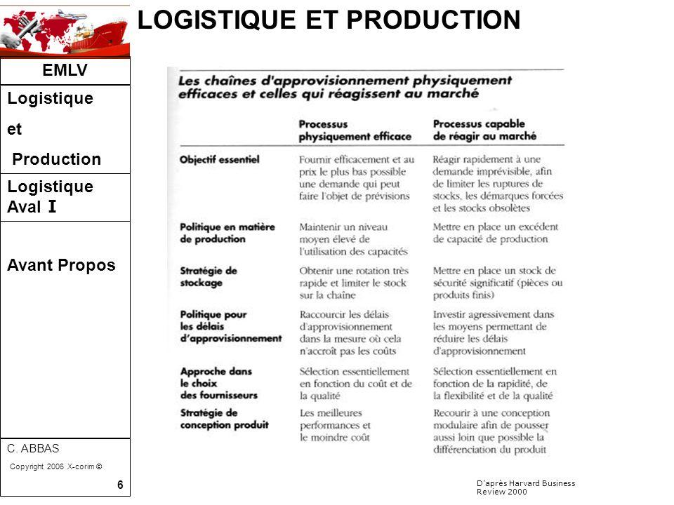 LOGISTIQUE ET PRODUCTION EMLV Logistique et Production Logistique Aval I C. ABBAS Copyright 2006 X-corim © 6 D'après Harvard Business Review 2000 Avan
