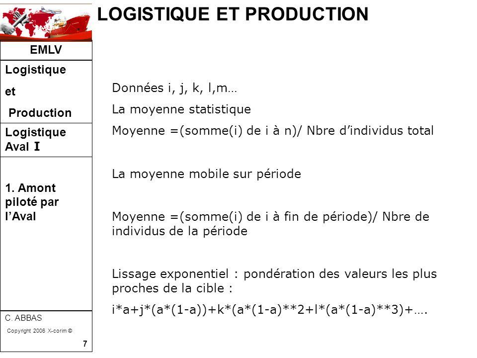 LOGISTIQUE ET PRODUCTION EMLV Logistique et Production Logistique Aval I C. ABBAS Copyright 2006 X-corim © 7 Données i, j, k, l,m… La moyenne statisti
