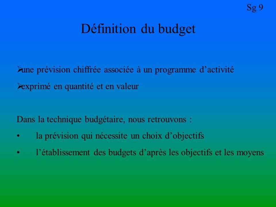 Sg 9 Définition du budget  une prévision chiffrée associée à un programme d'activité  exprimé en quantité et en valeur Dans la technique budgétaire, nous retrouvons : la prévision qui nécessite un choix d'objectifs l'établissement des budgets d'après les objectifs et les moyens