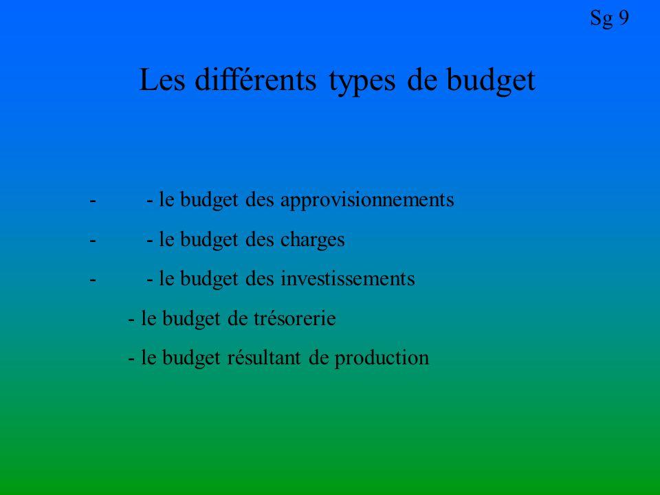 Sg 9 Les différents types de budget - - le budget des approvisionnements - - le budget des charges - - le budget des investissements - le budget de trésorerie - le budget résultant de production