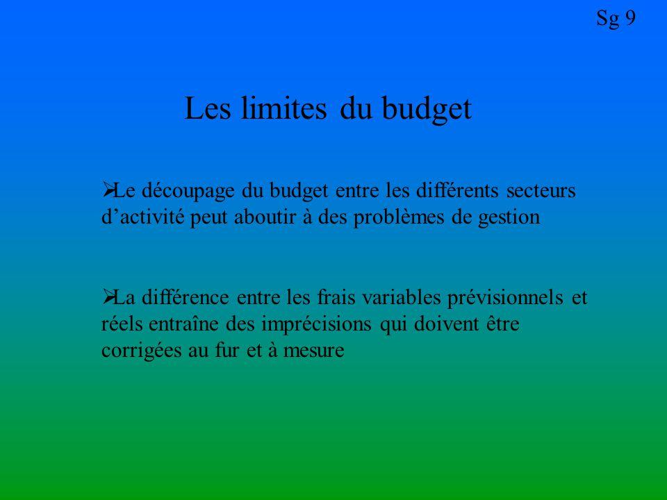 Sg 9 Les limites du budget  Le découpage du budget entre les différents secteurs d'activité peut aboutir à des problèmes de gestion  La différence entre les frais variables prévisionnels et réels entraîne des imprécisions qui doivent être corrigées au fur et à mesure