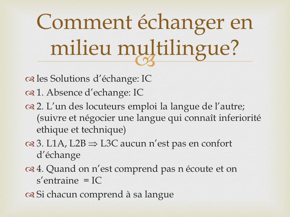   les Solutions d'échange: IC  1. Absence d'echange: IC  2. L'un des locuteurs emploi la langue de l'autre; (suivre et négocier une langue qui con