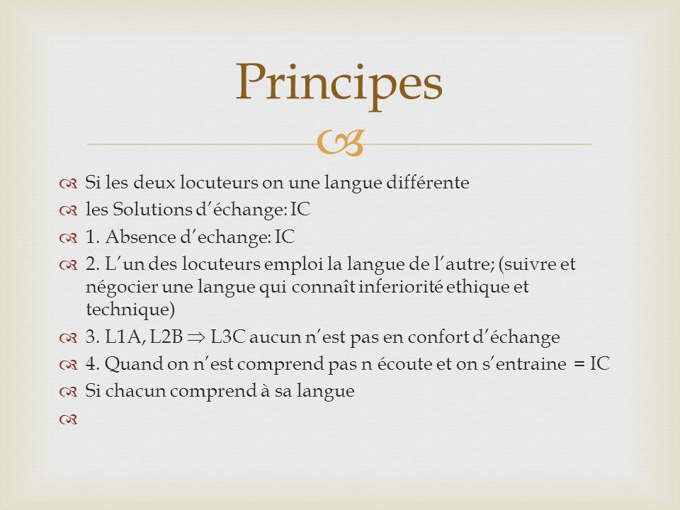   Si les deux locuteurs on une langue différente  les Solutions d'échange: IC  1. Absence d'echange: IC  2. L'un des locuteurs emploi la langue d