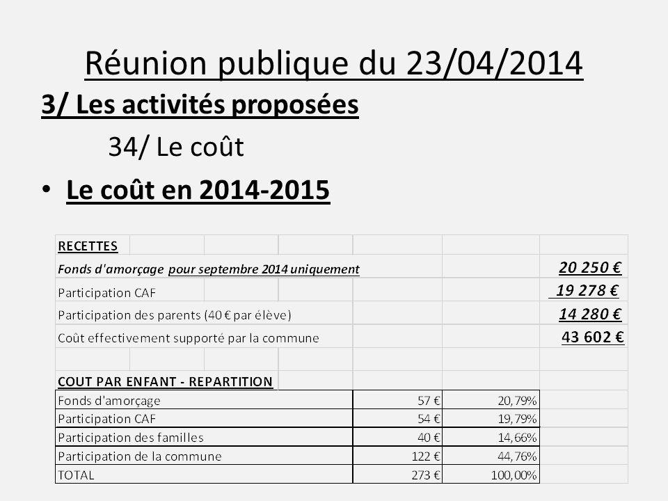 Réunion publique du 23/04/2014 3/ Les activités proposées 34/ Le coût Le coût en 2014-2015