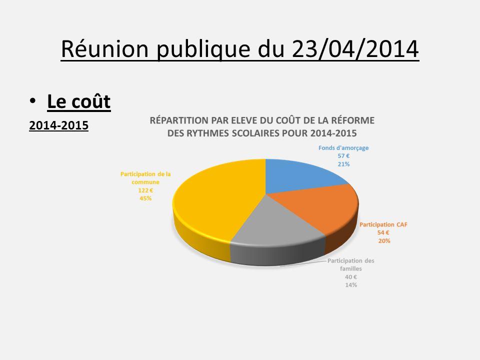 Réunion publique du 23/04/2014 Le coût 2014-2015