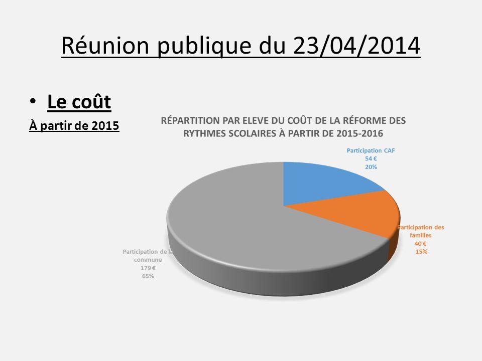 Réunion publique du 23/04/2014 Le coût À partir de 2015