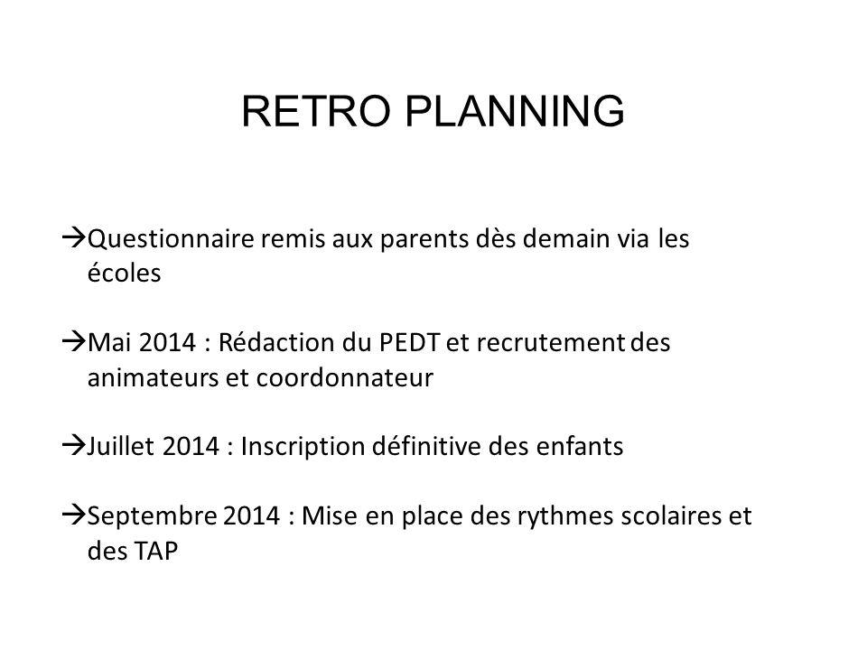 RETRO PLANNING  Questionnaire remis aux parents dès demain via les écoles  Mai 2014 : Rédaction du PEDT et recrutement des animateurs et coordonnate