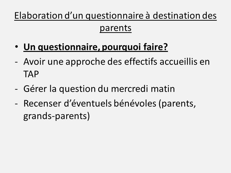 Elaboration d'un questionnaire à destination des parents Un questionnaire, pourquoi faire? -Avoir une approche des effectifs accueillis en TAP -Gérer