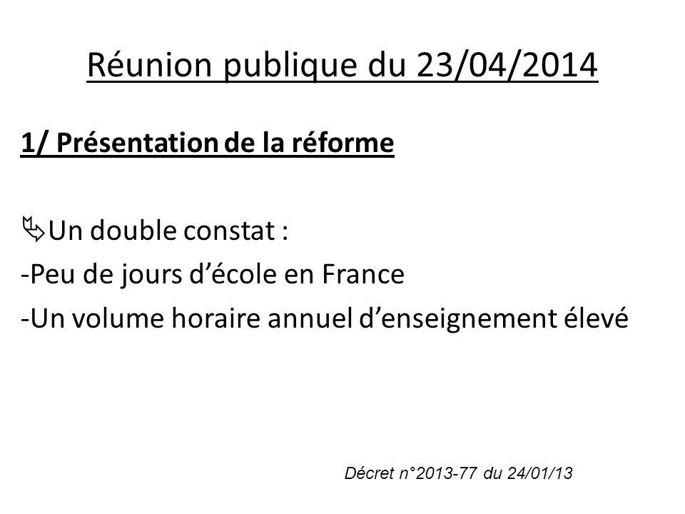 Réunion publique du 23/04/2014 1/ Présentation de la réforme  Un double constat : -Peu de jours d'école en France -Un volume horaire annuel d'enseign