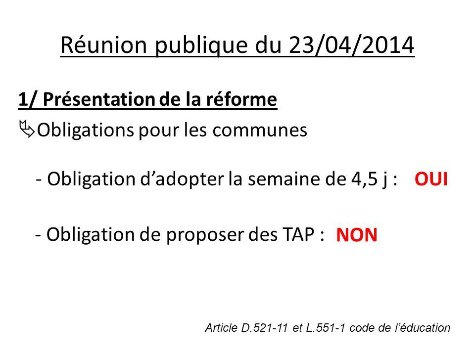 Réunion publique du 23/04/2014 1/ Présentation de la réforme  Obligations pour les communes Article D.521-11 et L.551-1 code de l'éducation - Obligat
