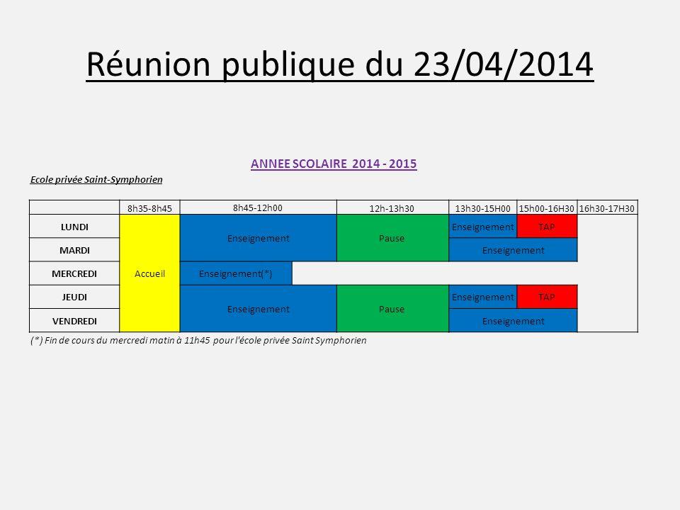 Réunion publique du 23/04/2014 ANNEE SCOLAIRE 2014 - 2015 Ecole privée Saint-Symphorien 8h35-8h45 8h45-12h00 12h-13h3013h30-15H0015h00-16H3016h30-17H3