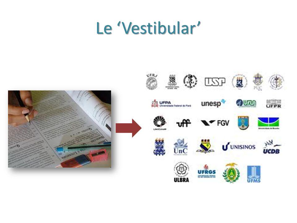 Le 'Vestibular'