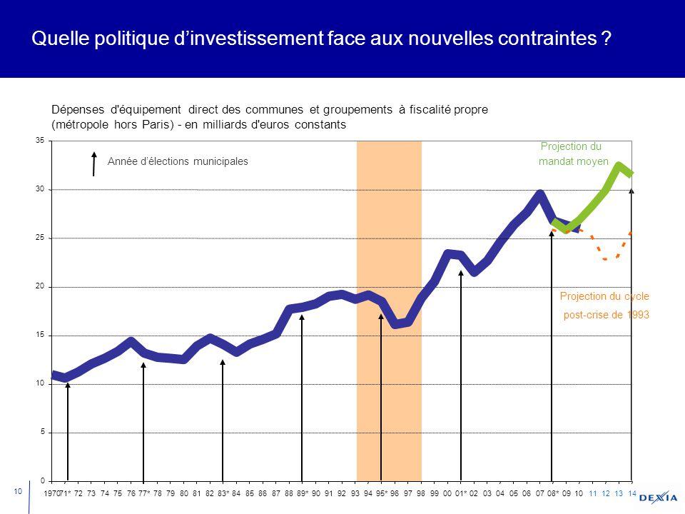 10 Quelle politique d'investissement face aux nouvelles contraintes .