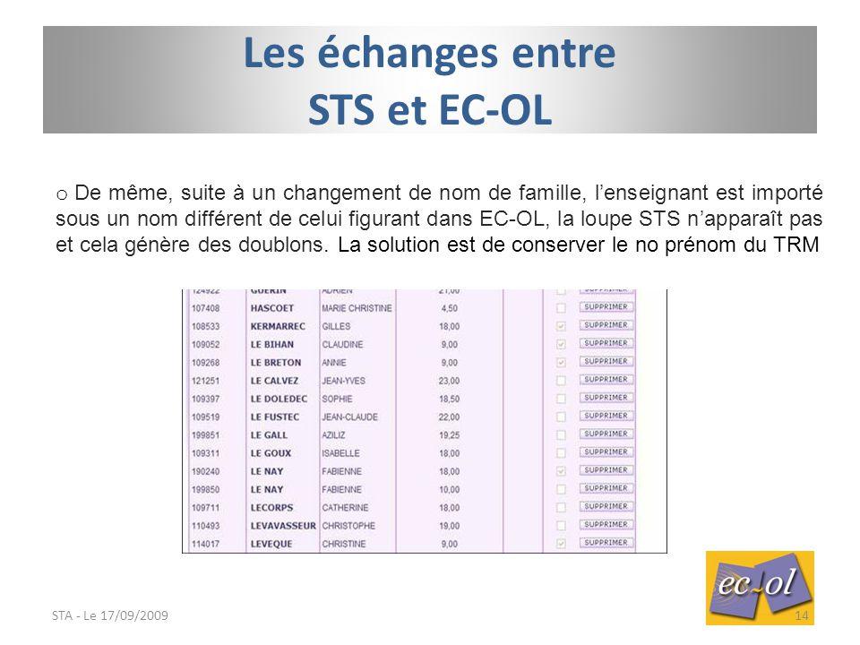 Les échanges entre STS et EC-OL STA - Le 17/09/200914 o De même, suite à un changement de nom de famille, l'enseignant est importé sous un nom différent de celui figurant dans EC-OL, la loupe STS n'apparaît pas et cela génère des doublons.