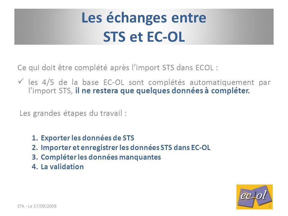 Les échanges entre STS et EC-OL Ce qui doit être complété après l'import STS dans ECOL : les 4/5 de la base EC-OL sont complétés automatiquement par l'import STS, il ne restera que quelques données à compléter.