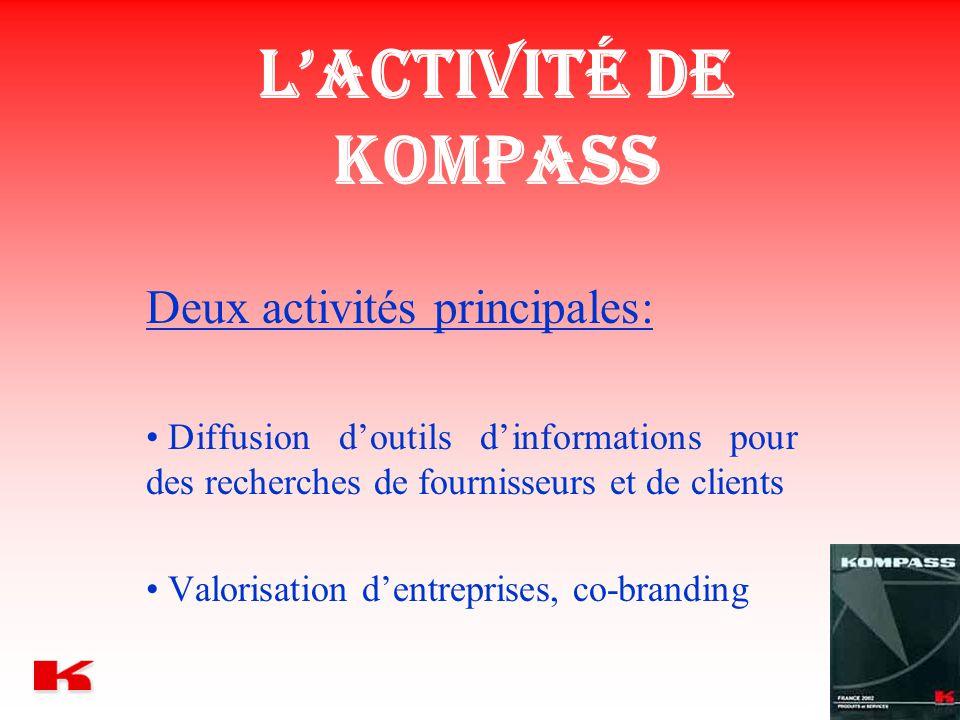 L'activité de KOMPASS Deux activités principales: Diffusion d'outils d'informations pour des recherches de fournisseurs et de clients Valorisation d'e