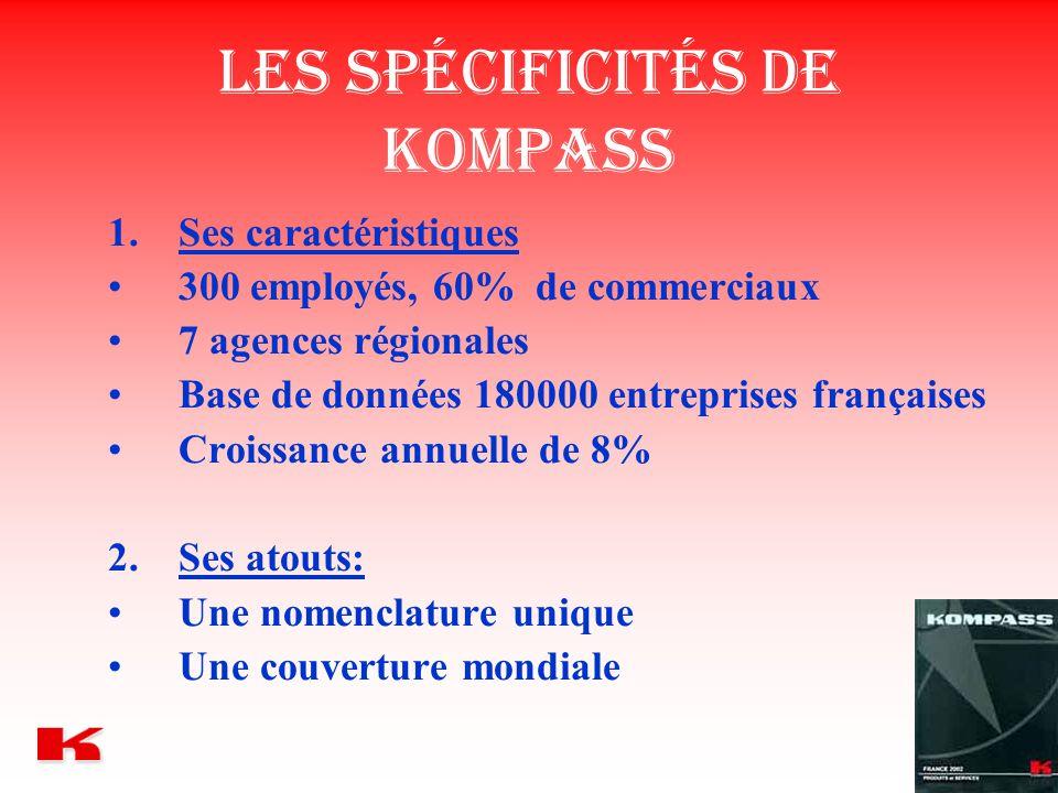 Les spécificités de Kompass 1.Ses caractéristiques 300 employés, 60% de commerciaux 7 agences régionales Base de données 180000 entreprises françaises