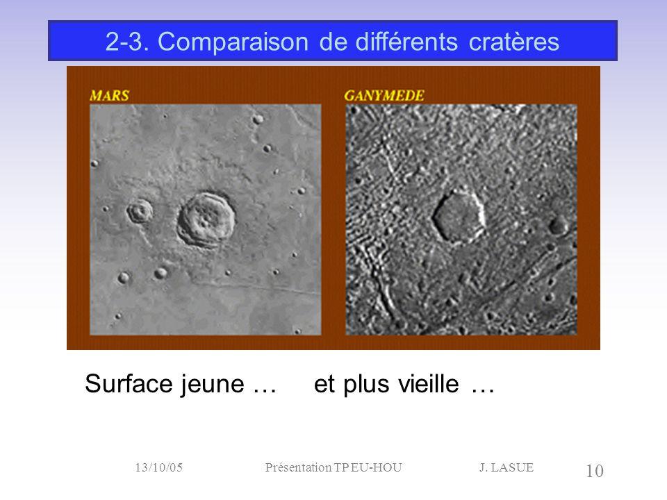 J. LASUE 10 13/10/05Présentation TP EU-HOU Surface jeune … et plus vieille … 2-3. Comparaison de différents cratères