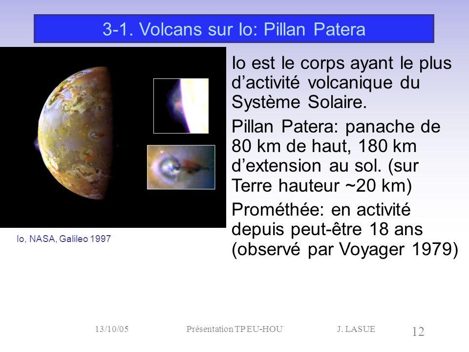 J. LASUE 12 13/10/05Présentation TP EU-HOU Io est le corps ayant le plus d'activité volcanique du Système Solaire. Pillan Patera: panache de 80 km de