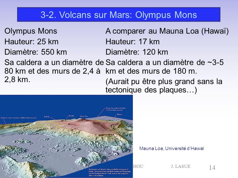J. LASUE 14 13/10/05Présentation TP EU-HOU Olympus Mons Hauteur: 25 km Diamètre: 550 km Sa caldera a un diamètre de 80 km et des murs de 2,4 à 2,8 km.