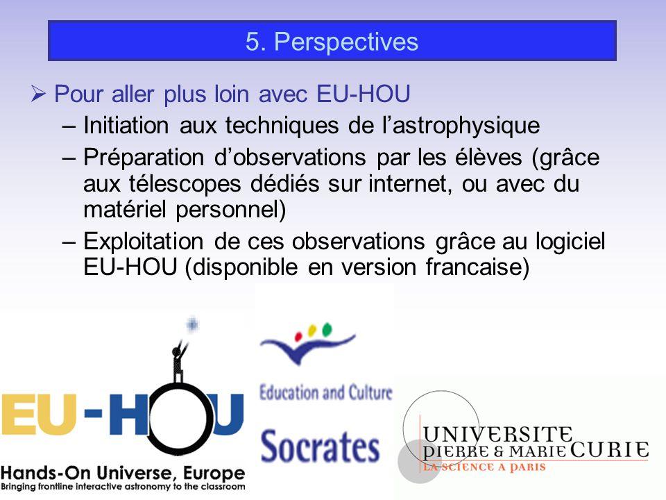 J. LASUE 18 13/10/05Présentation TP EU-HOU 5. Perspectives  Pour aller plus loin avec EU-HOU –Initiation aux techniques de l'astrophysique –Préparati