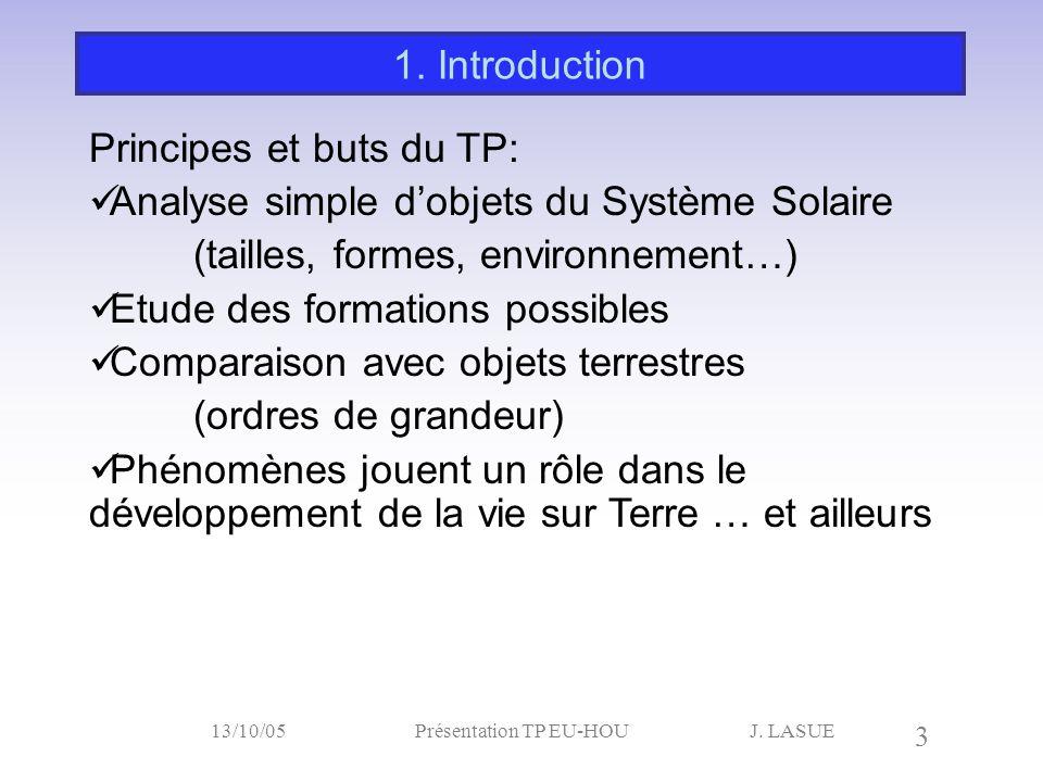 J. LASUE 3 13/10/05Présentation TP EU-HOU Principes et buts du TP: Analyse simple d'objets du Système Solaire (tailles, formes, environnement…) Etude