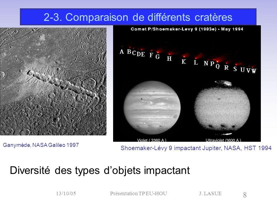 J. LASUE 8 13/10/05Présentation TP EU-HOU Diversité des types d'objets impactant 2-3. Comparaison de différents cratères Ganymède, NASA Galileo 1997 S