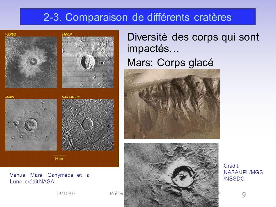 J. LASUE 9 13/10/05Présentation TP EU-HOU Diversité des corps qui sont impactés… Mars: Corps glacé 2-3. Comparaison de différents cratères Vénus, Mars