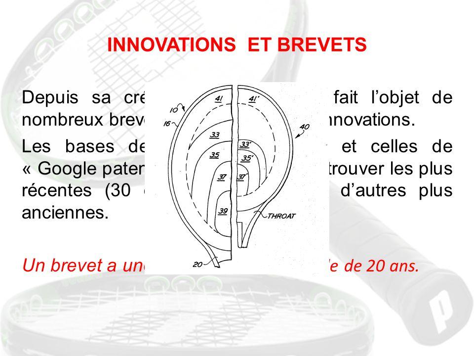 INNOVATIONS ET BREVETS Depuis sa création la raquette a fait l'objet de nombreux brevets pour protéger les innovations. Les bases de données de l'INPI
