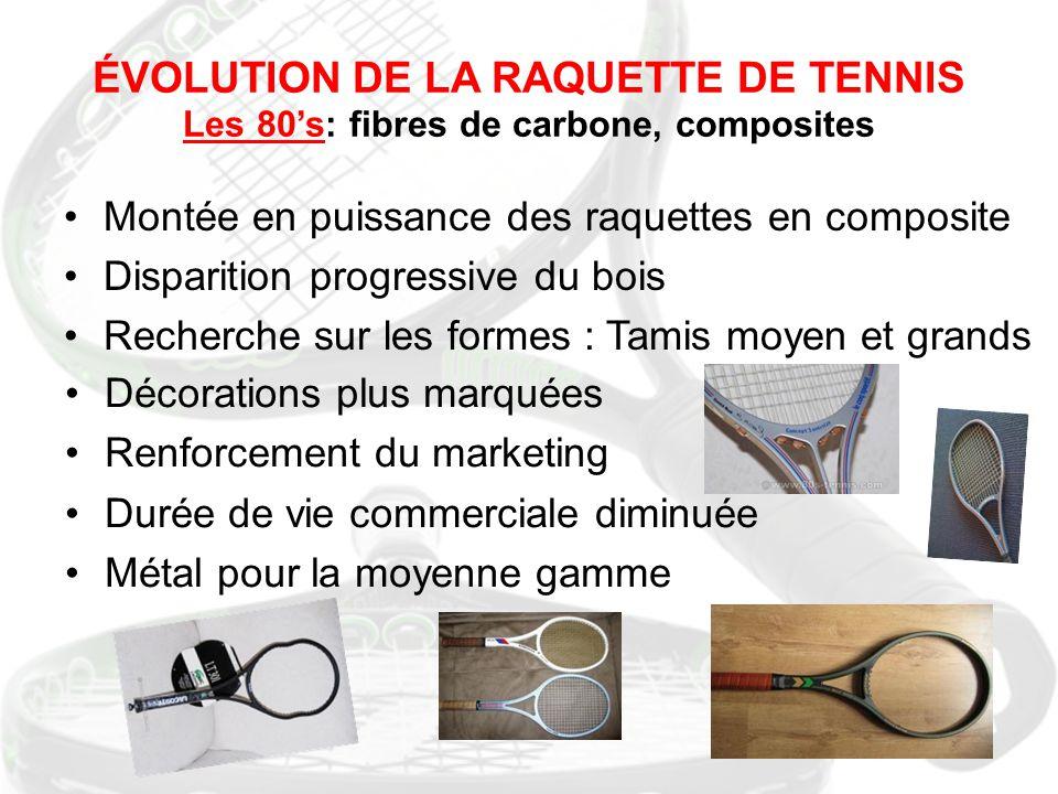 ÉVOLUTION DE LA RAQUETTE DE TENNIS Les 80's: fibres de carbone, composites Montée en puissance des raquettes en composite Disparition progressive du b