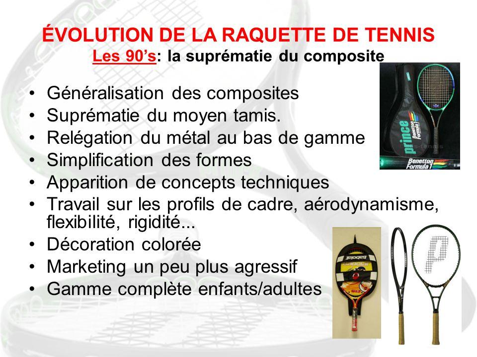 ÉVOLUTION DE LA RAQUETTE DE TENNIS Les 90's: la suprématie du composite Généralisation des composites Suprématie du moyen tamis. Relégation du métal a