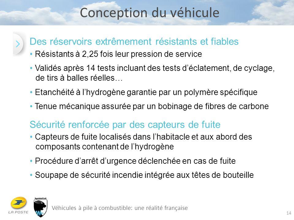 14 Conception du véhicule Véhicules à pile à combustible: une réalité française Des réservoirs extrêmement résistants et fiables Résistants à 2,25 foi