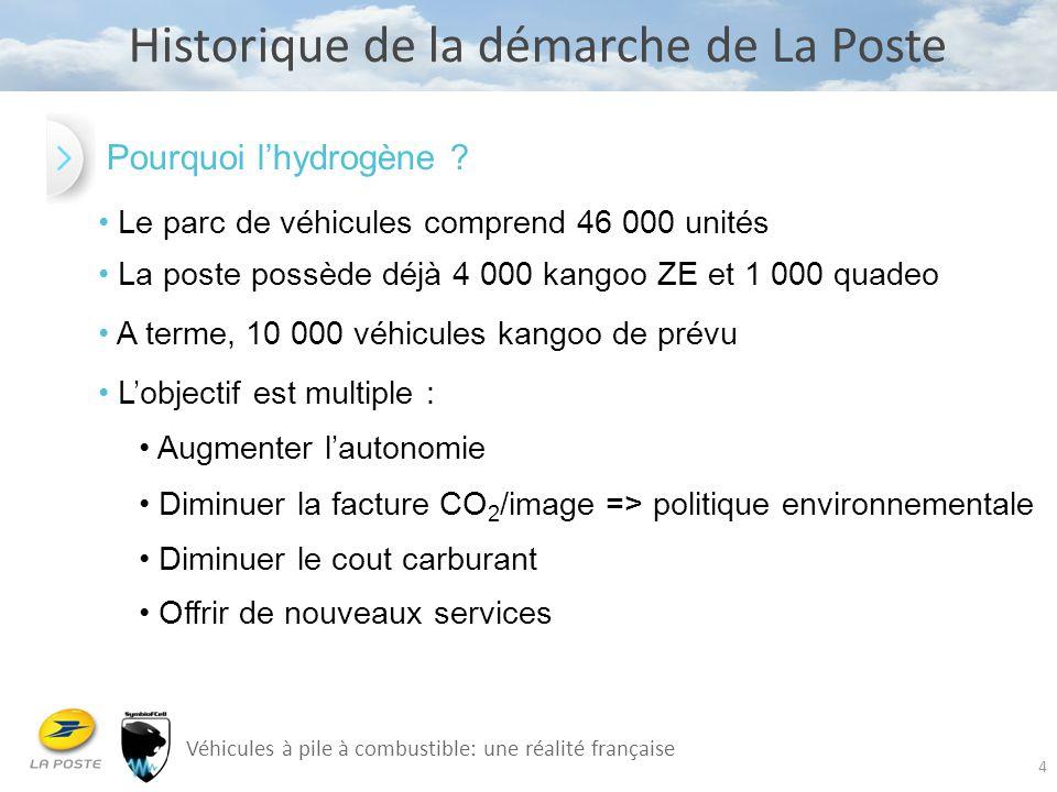 4 Véhicules à pile à combustible: une réalité française Historique de la démarche de La Poste Pourquoi l'hydrogène ? Le parc de véhicules comprend 46