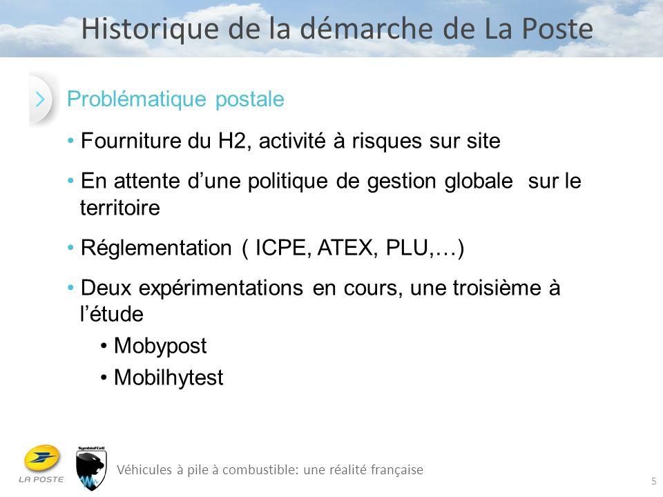5 Véhicules à pile à combustible: une réalité française Historique de la démarche de La Poste Problématique postale Fourniture du H2, activité à risqu