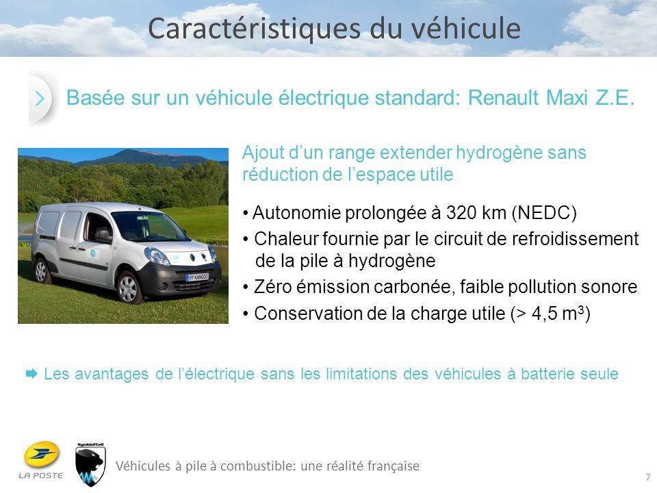 7 Caractéristiques du véhicule Ajout d'un range extender hydrogène sans réduction de l'espace utile Autonomie prolongée à 320 km (NEDC) Chaleur fourni
