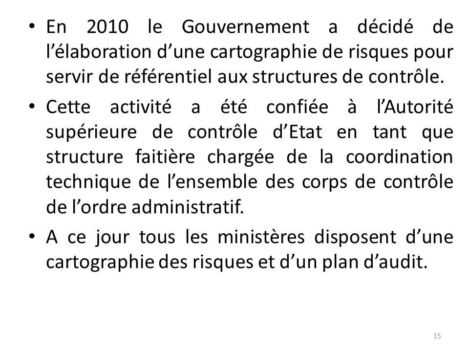 . Depuis 2012, les corps de contrôle disposent de manuels de procédures fortement inspirés des normes internationales : il s'agit : un manuel de procé