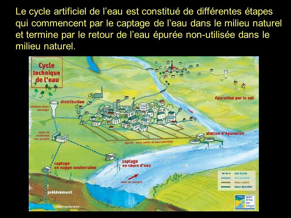 Le cycle artificiel de l'eau est constitué de différentes étapes qui commencent par le captage de l'eau dans le milieu naturel et termine par le retou