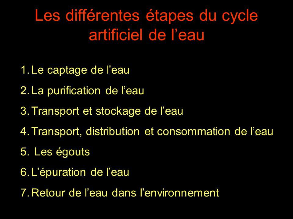 Les différentes étapes du cycle artificiel de l'eau 1.Le captage de l'eau 2.La purification de l'eau 3.Transport et stockage de l'eau 4.Transport, dis