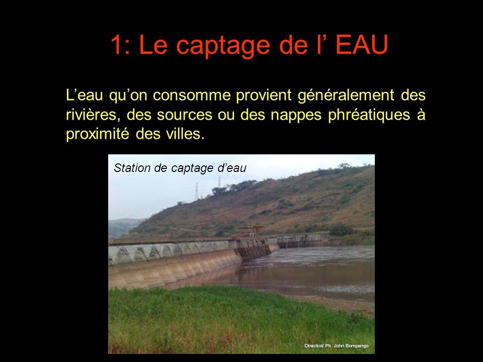 1: Le captage de l' EAU L'eau qu'on consomme provient généralement des rivières, des sources ou des nappes phréatiques à proximité des villes. Station