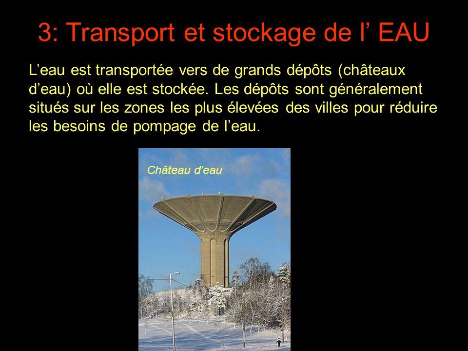 3: Transport et stockage de l' EAU L'eau est stockée L'eau est transportée vers de grands dépôts (châteaux d'eau) où elle est stockée. Les dépôts sont