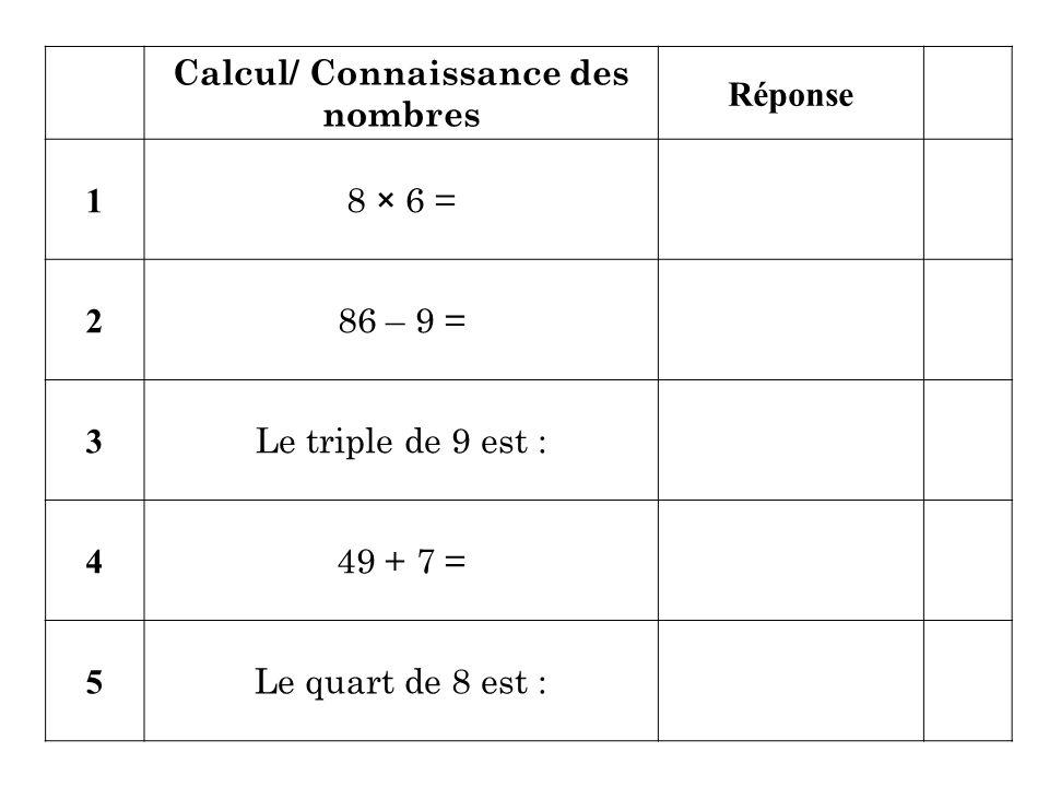 Calcul/ Connaissance des nombres Réponse 1 8 × 6 = 2 86 – 9 = 3 Le triple de 9 est : 4 49 + 7 = 5 Le quart de 8 est :