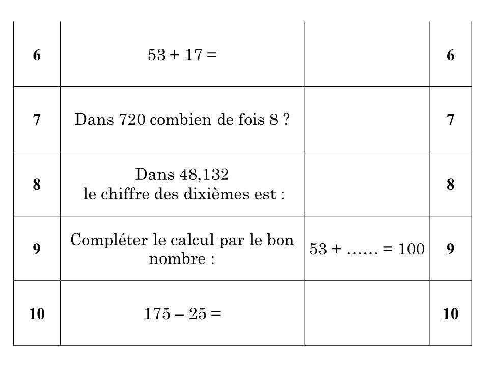 6 53 + 17 = 6 7 Dans 720 combien de fois 8 ? 7 8 Dans 48,132 le chiffre des dixièmes est : 8 9 Compléter le calcul par le bon nombre : 53 + …… = 100 9
