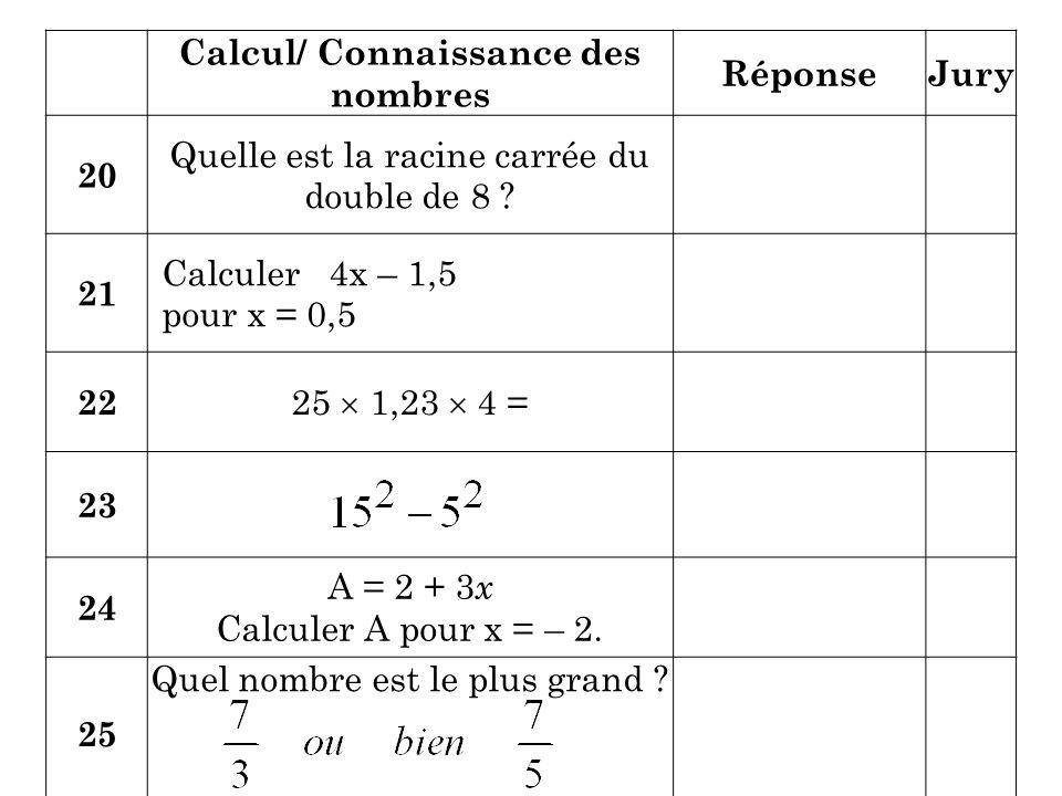 Calcul/ Connaissance des nombres RéponseJury 20 Quelle est la racine carrée du double de 8 ? 21 Calculer 4x – 1,5 pour x = 0,5 22 25  1,23  4 = 23 2