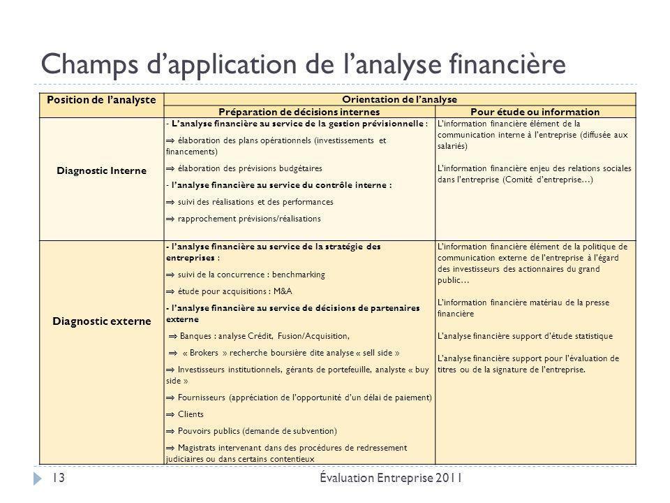 Champs d'application de l'analyse financière Évaluation Entreprise 201113 Position de l'analyste Orientation de l'analyse Préparation de décisions int