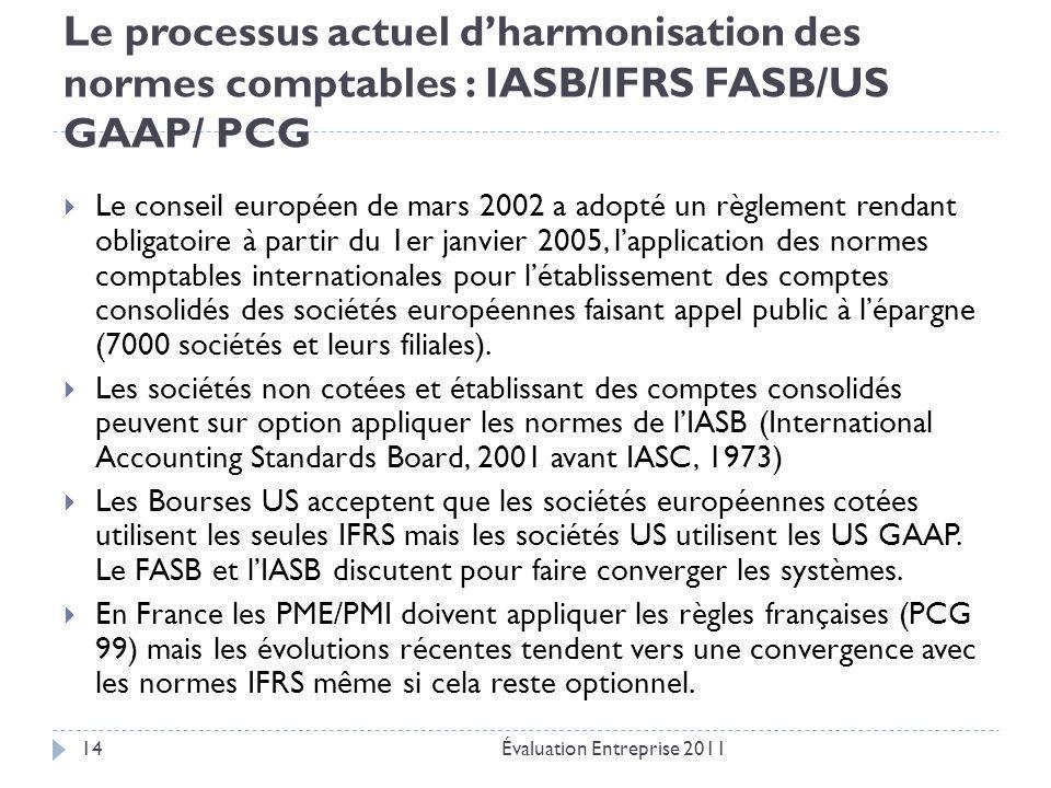 Le processus actuel d'harmonisation des normes comptables : IASB/IFRS FASB/US GAAP/ PCG Évaluation Entreprise 201114  Le conseil européen de mars 200